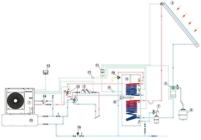 audax-top-erp-priklad-zapojeni-1-web