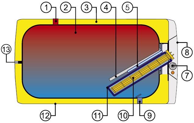 okcev-100-125-160-rez