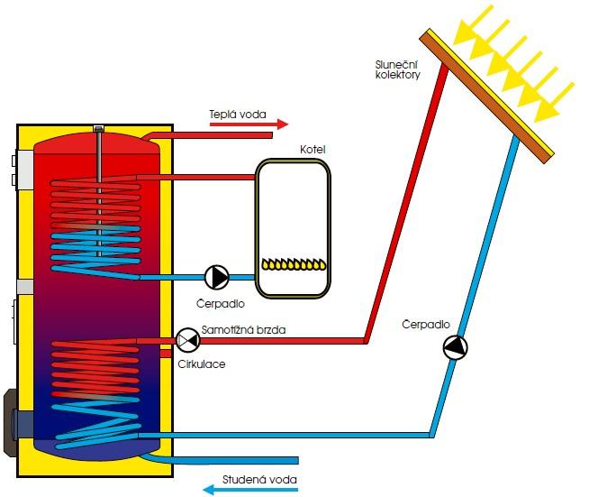 rez-solar-set