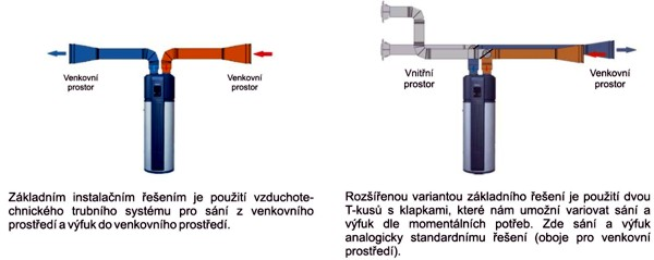 trubni-system-2