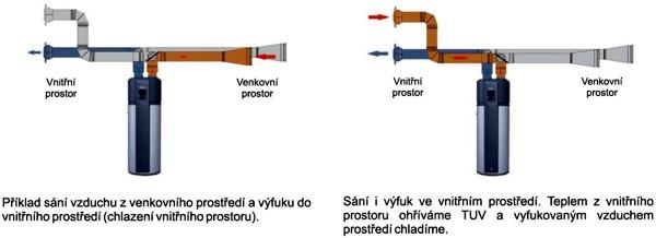 trubni-system-3