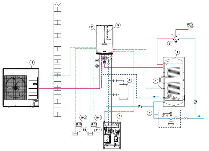 magis-pro-erp-priklad-instalace-schema-1-zdroj-orez-web
