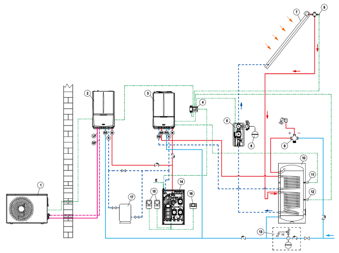 magis-pro-erp-priklad-instalace-schema-2-zdroj-orez-web