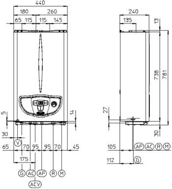 rozmery-mini-eolo-24-kw