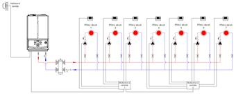 multizonova-centrala-7xnemix-nahled
