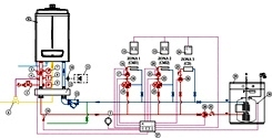 regulace-victrix-pro-nahled-1