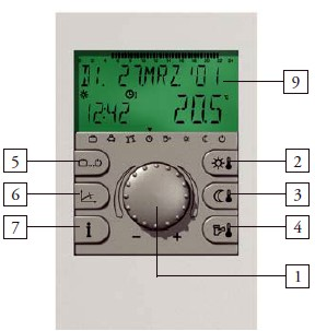 termostat-theta-rs-popis